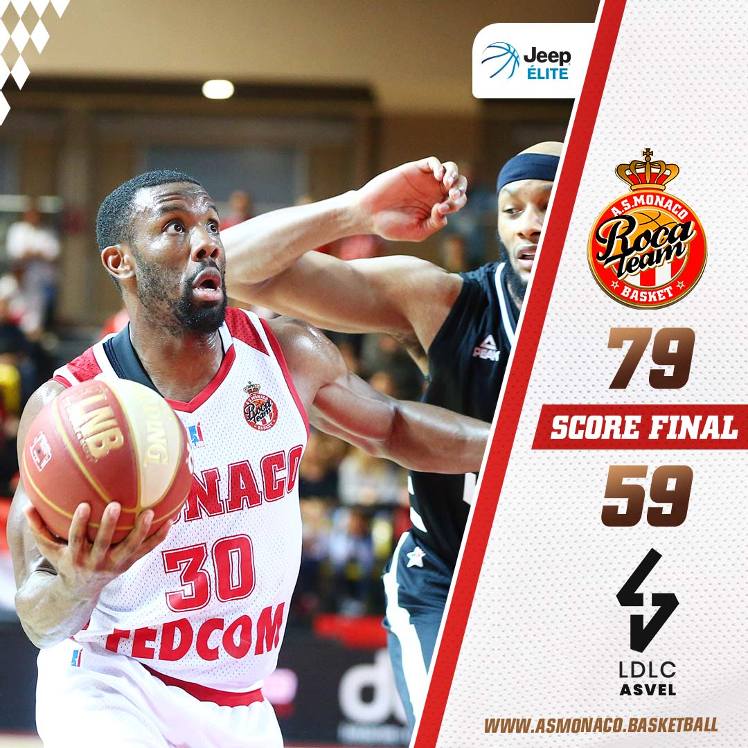 La Roca Team domine l'ASVEL et devient leader de Jeep Elite